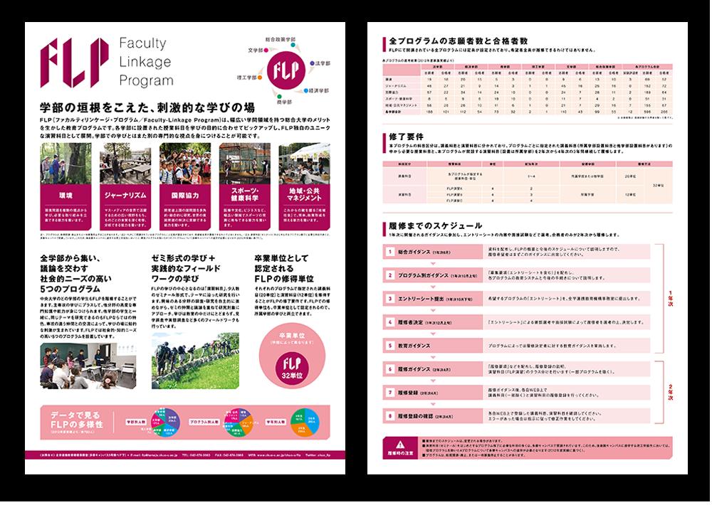 flp chuo university works farve design company